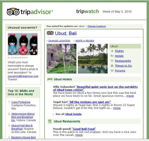 Ubud B&B 's In TripAdvisor newsletter